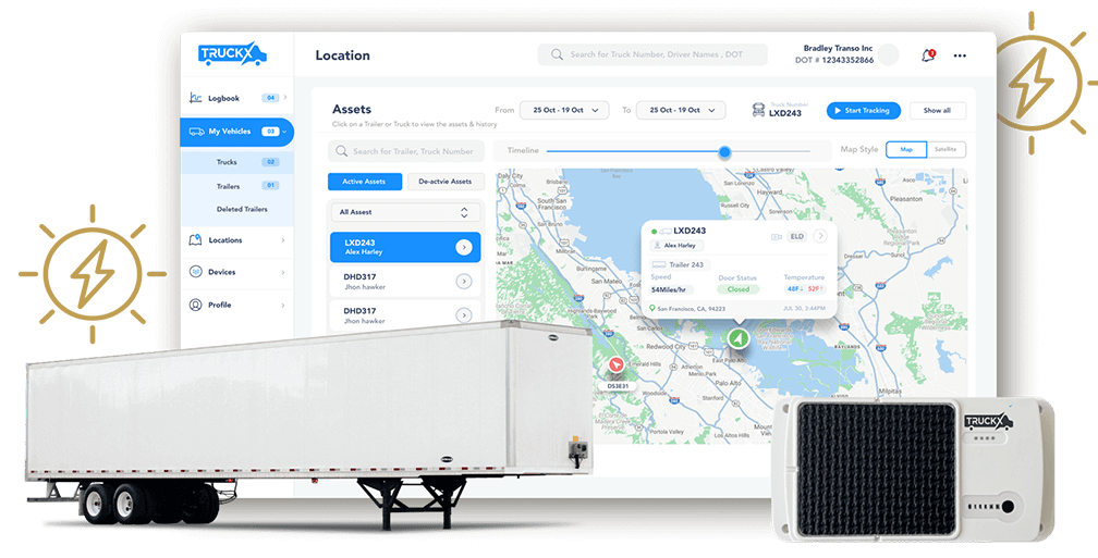 Solar Asset Tracker from TruckX