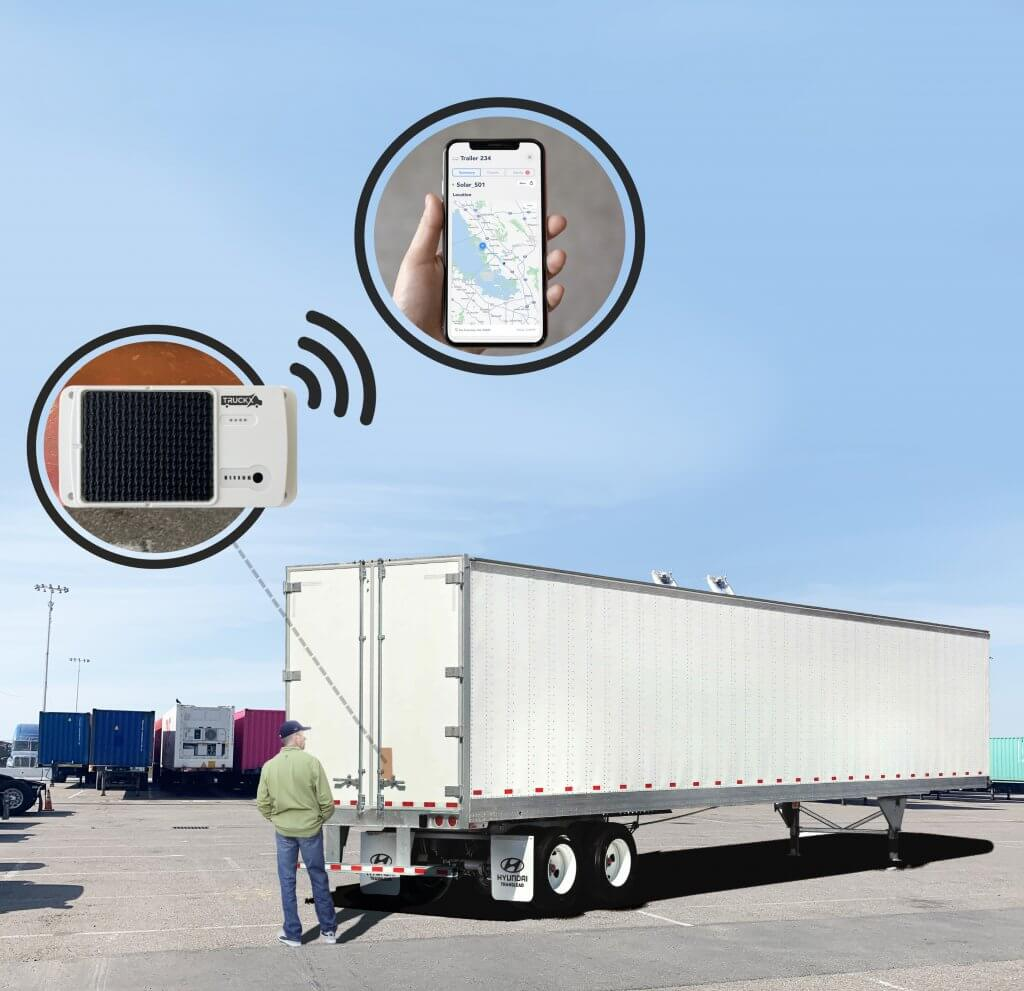 TruckX affordable asset tracker in the market